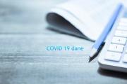 Automatické odložení daní do konce roku 2020 kvůli koronavirovým restrikcím se netýká automaticky všech podnikatelů